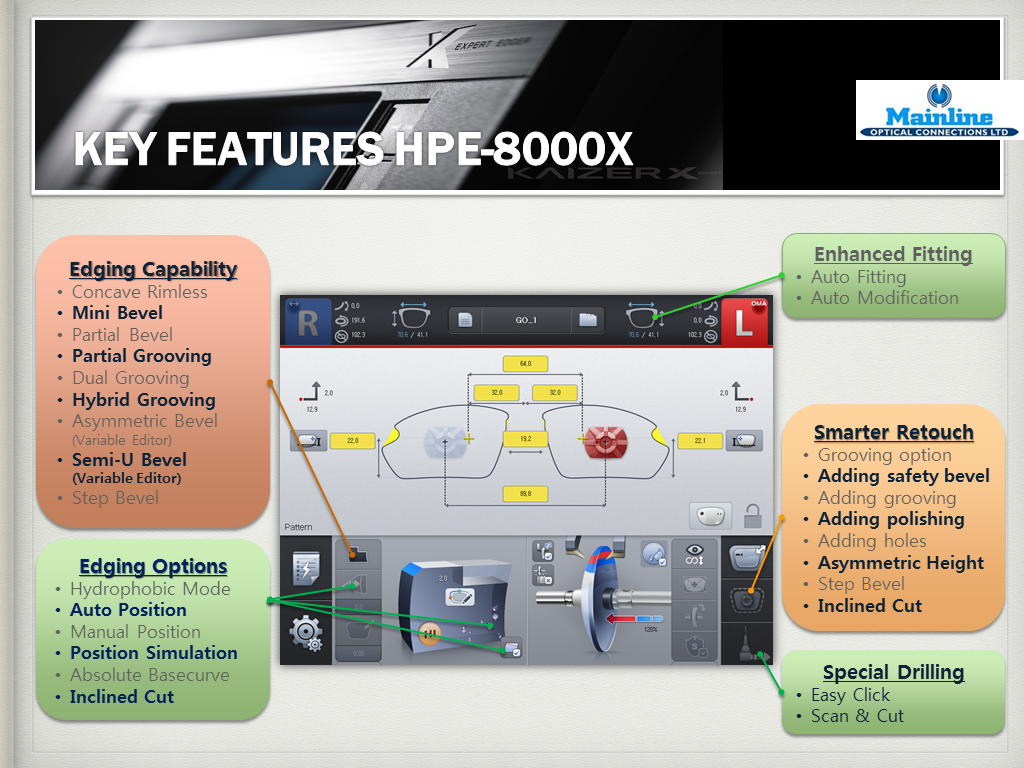 Huvitz  HPE-8000X Edger features